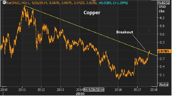 aug21 copper