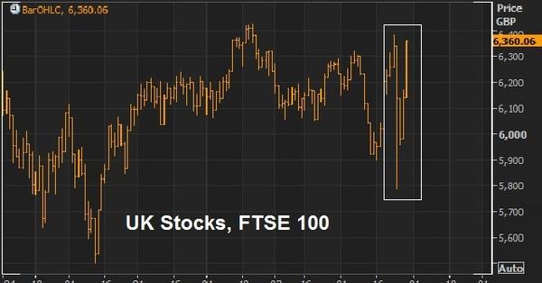 ftse stocks