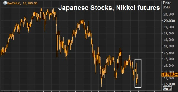 jap stocks