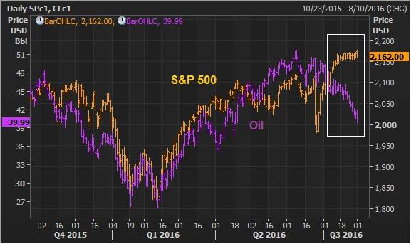 oil v stocks aug 1