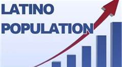 Latino Population