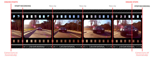 Car dvr mode copy 2