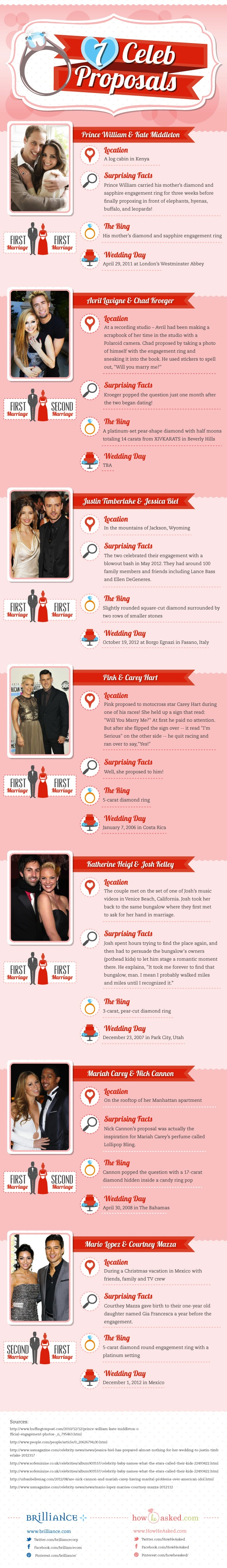7-celebrity-proposals11