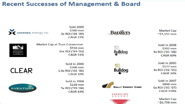 management sucess