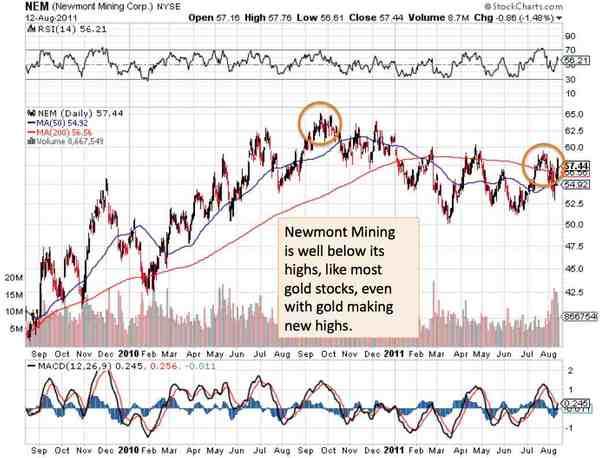 nemont gold