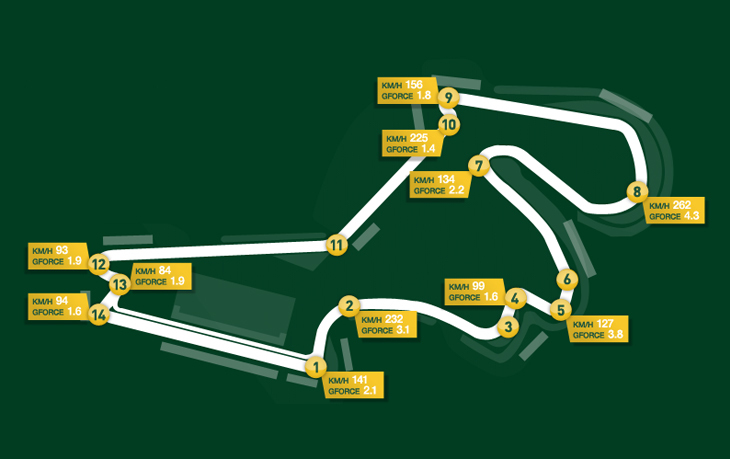 turkey circuit map