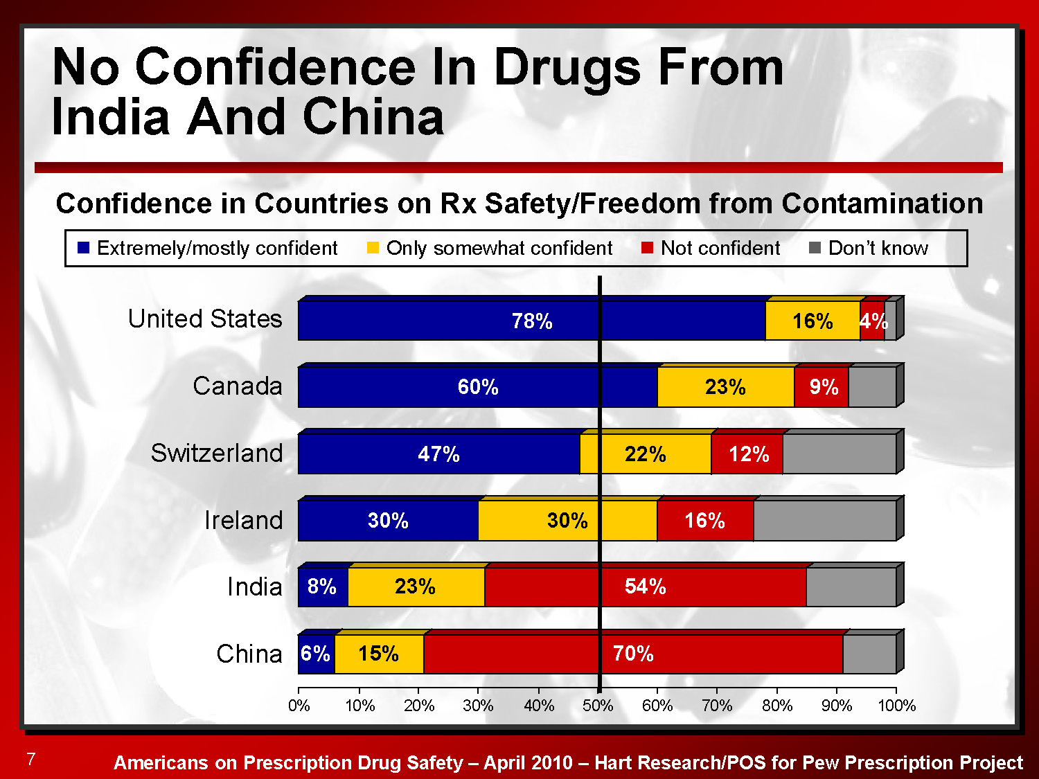 Drug-Safety-Poll-Findings-2_Page_07.jpg