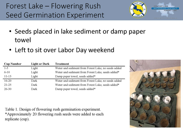 CLFLWD - 2016 Forest Lake Activities -Word Document_Page_26