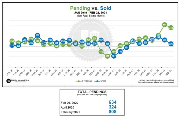 SUMMARY OF MARKET FEB 23_Pending-page-001