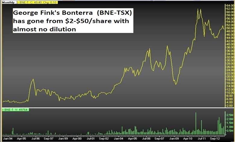 Bonterra Chart 2