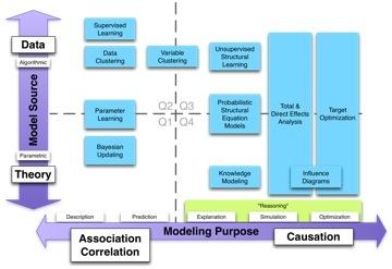 Analytics Map
